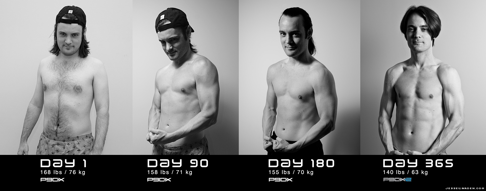 P90X with P90X2 1 Year Later