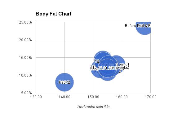 body-fat-chart-1