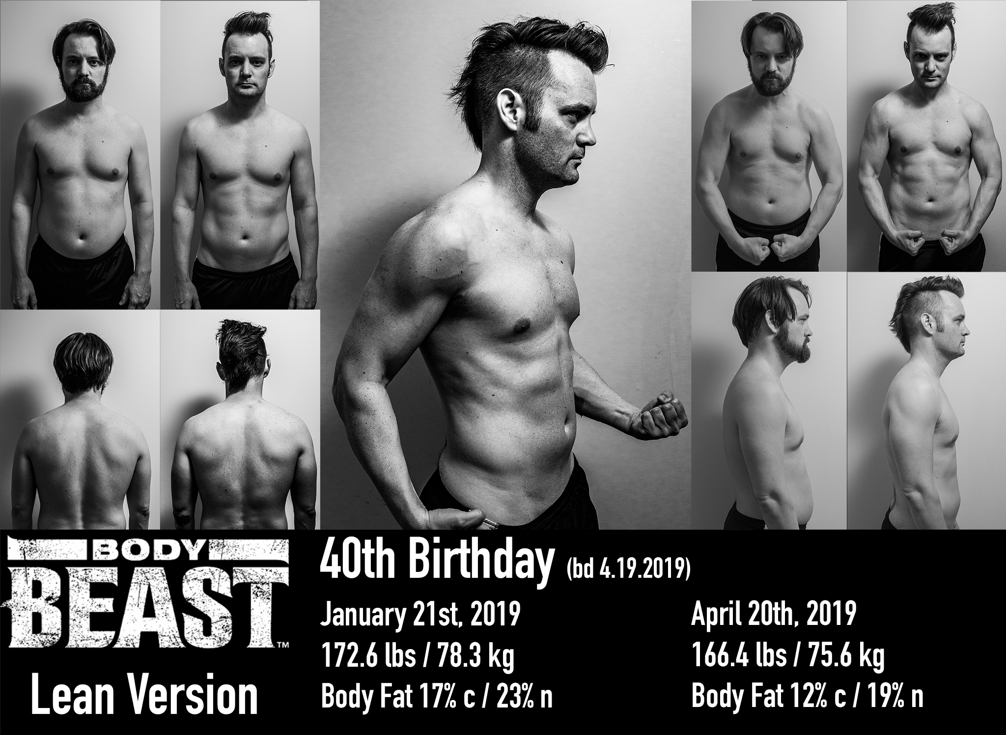 Body Beast Lean for 40th Birthday – Software, Fitness, and